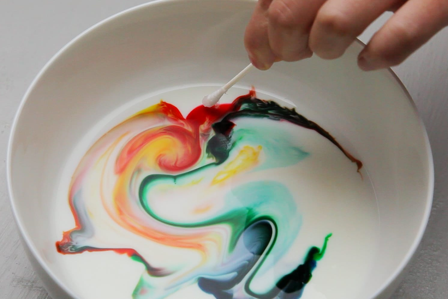Swirl Experiment